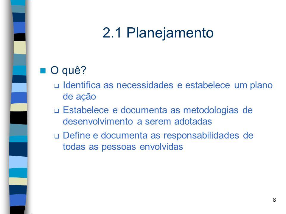 2.1 Planejamento O quê Identifica as necessidades e estabelece um plano de ação.