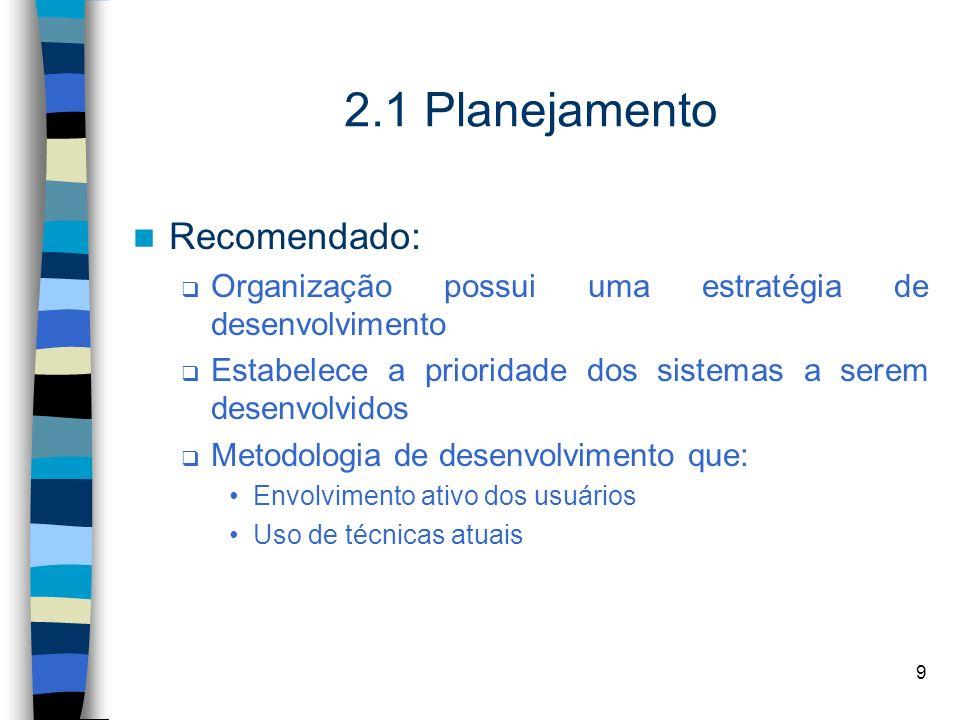 2.1 Planejamento Recomendado: