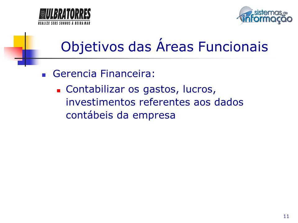 Objetivos das Áreas Funcionais