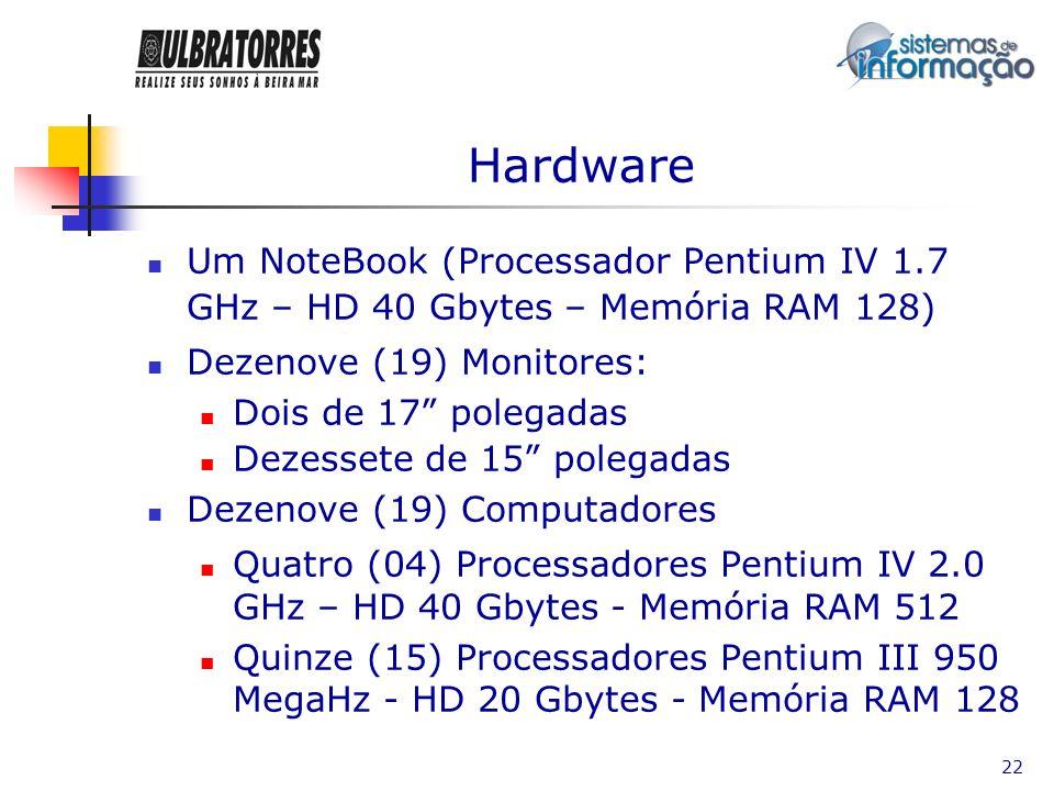 Hardware Um NoteBook (Processador Pentium IV 1.7 GHz – HD 40 Gbytes – Memória RAM 128) Dezenove (19) Monitores: