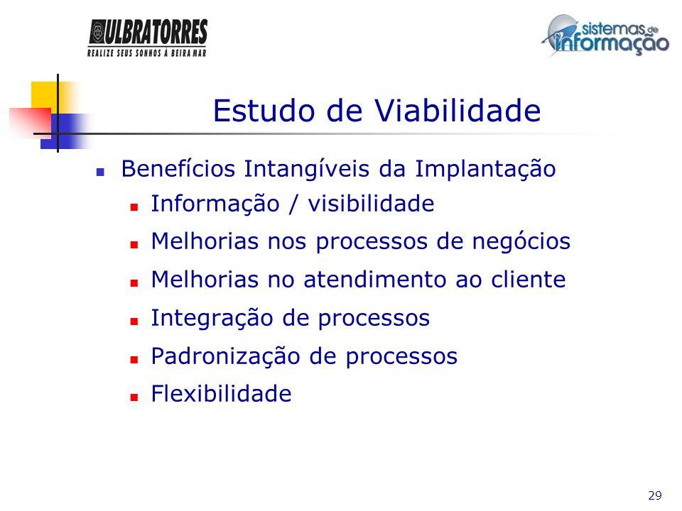 Estudo de Viabilidade Benefícios Intangíveis da Implantação