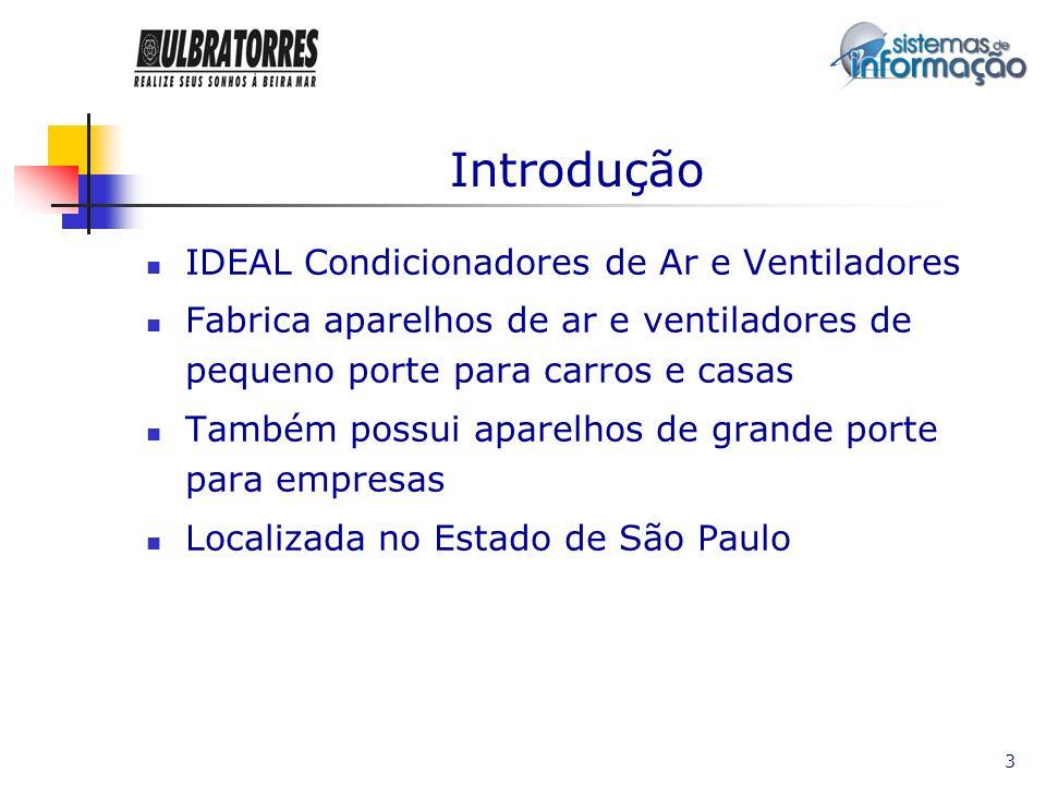 Introdução IDEAL Condicionadores de Ar e Ventiladores