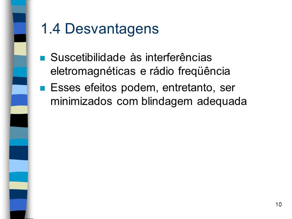 1.4 Desvantagens Suscetibilidade às interferências eletromagnéticas e rádio freqüência.