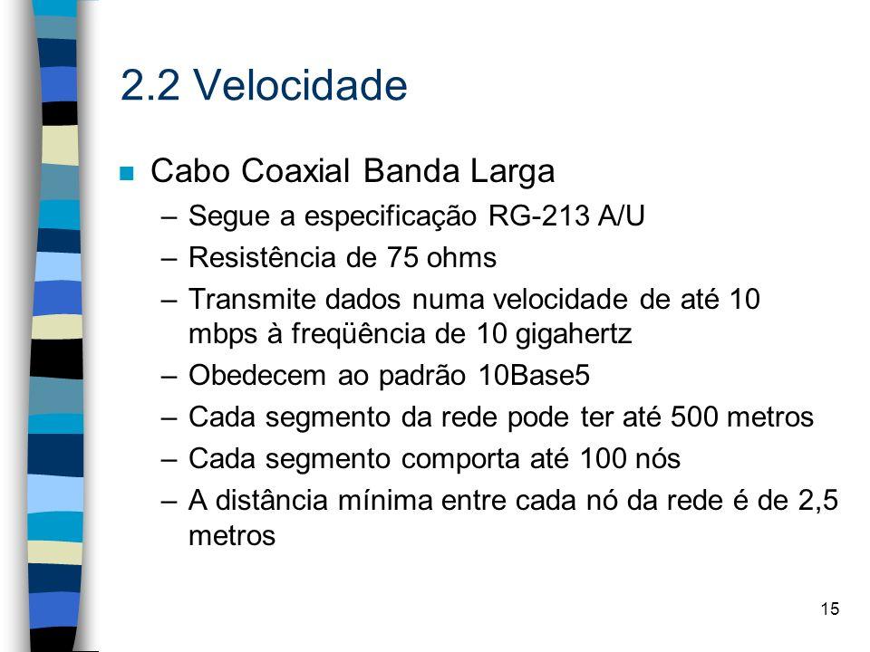 2.2 Velocidade Cabo Coaxial Banda Larga