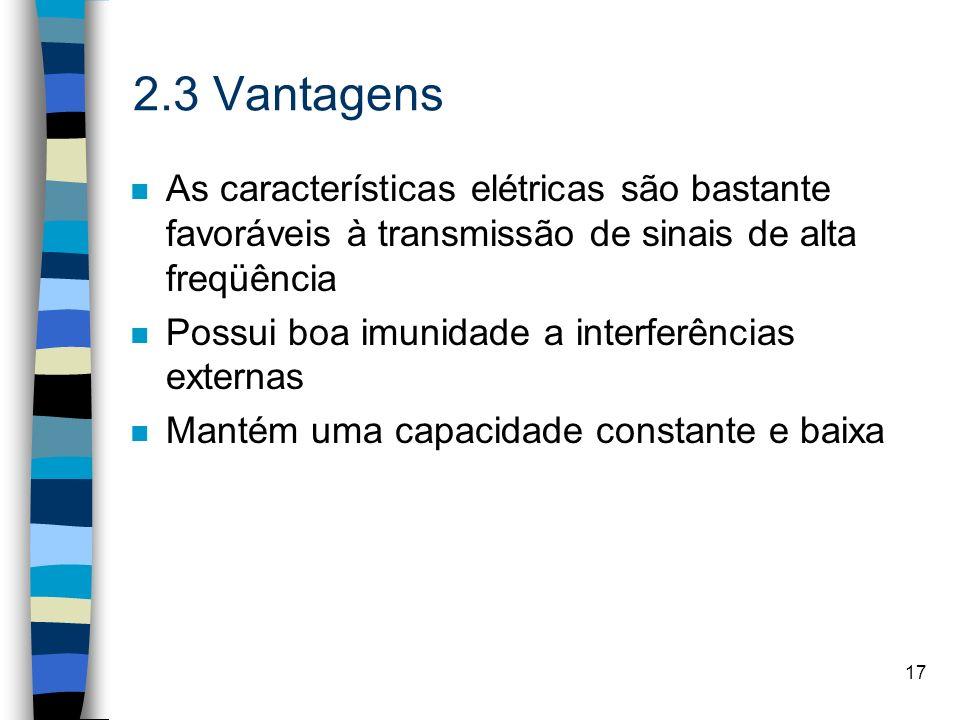 2.3 Vantagens As características elétricas são bastante favoráveis à transmissão de sinais de alta freqüência.