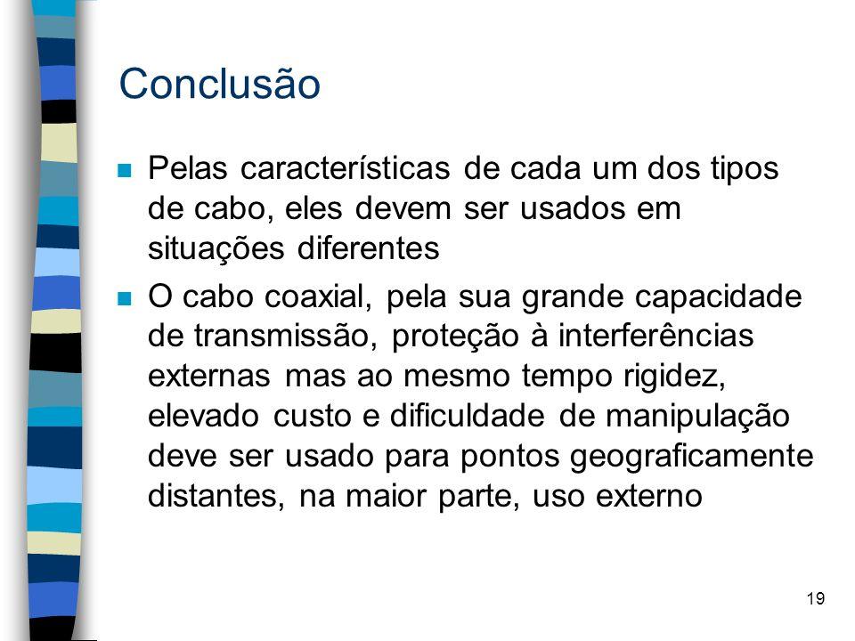 Conclusão Pelas características de cada um dos tipos de cabo, eles devem ser usados em situações diferentes.