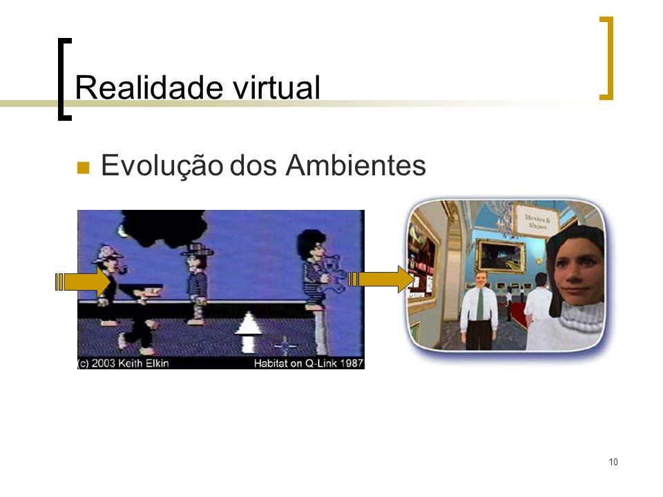 Realidade virtual Evolução dos Ambientes