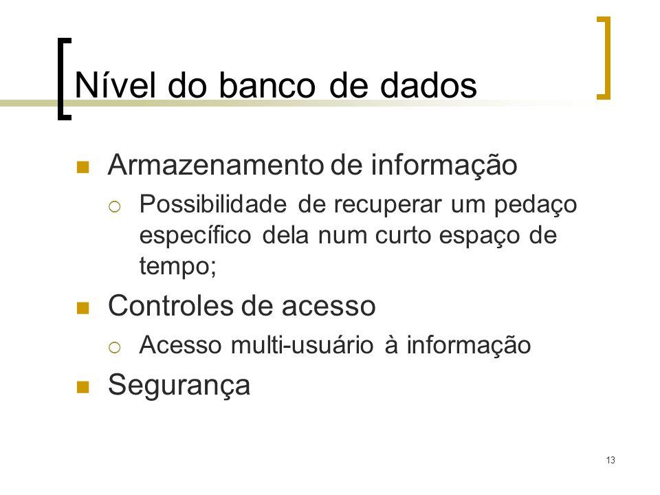 Nível do banco de dados Armazenamento de informação