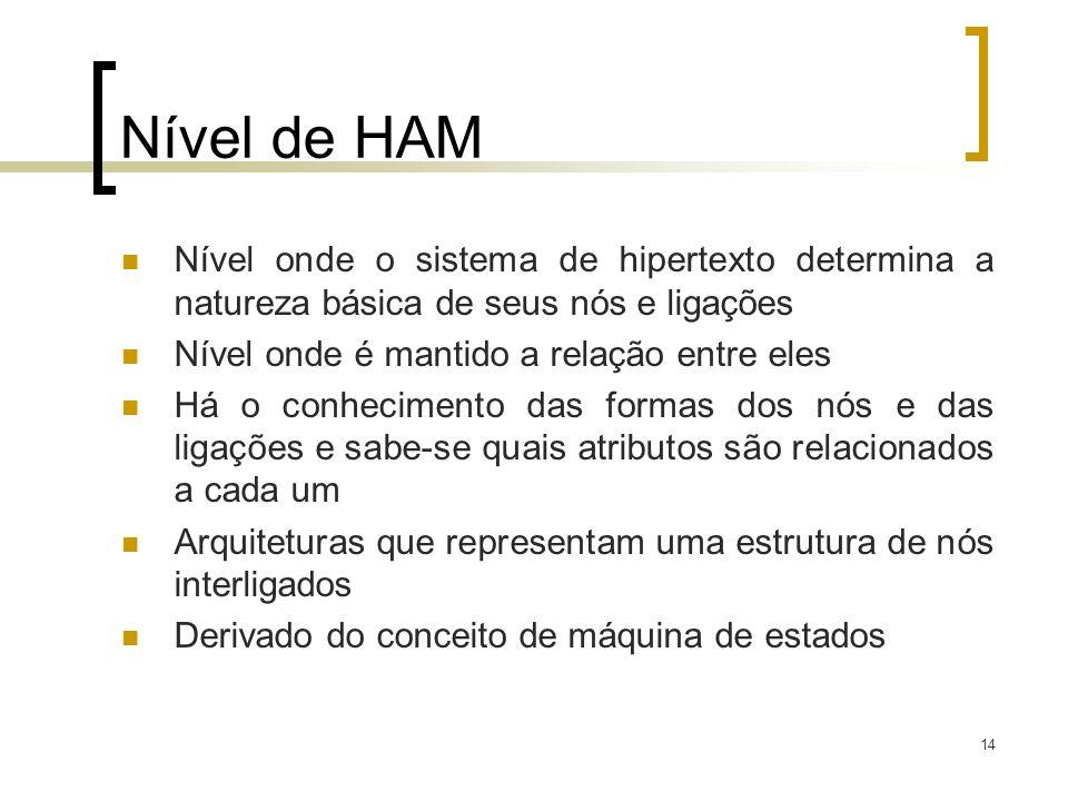 Nível de HAM Nível onde o sistema de hipertexto determina a natureza básica de seus nós e ligações.
