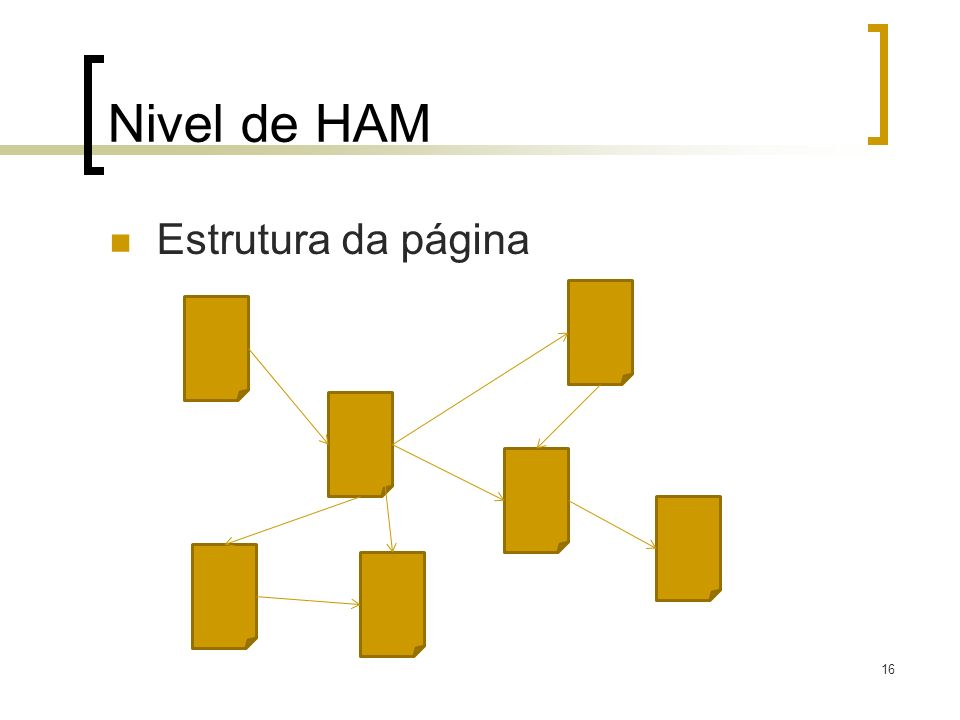 Nivel de HAM Estrutura da página