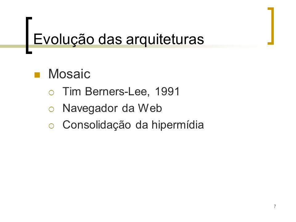 Evolução das arquiteturas