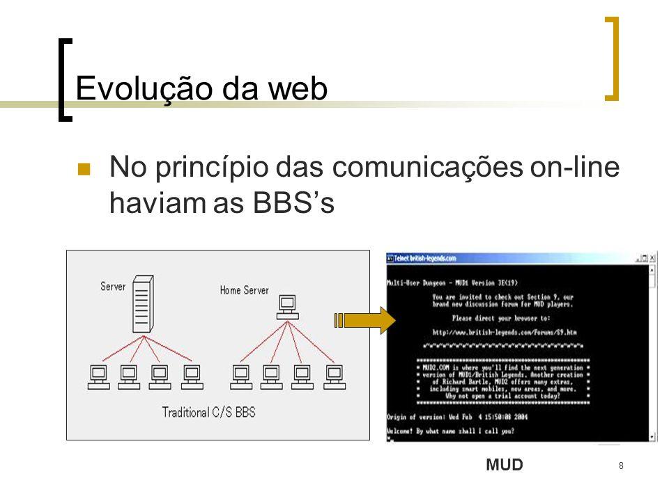 Evolução da web No princípio das comunicações on-line haviam as BBS's
