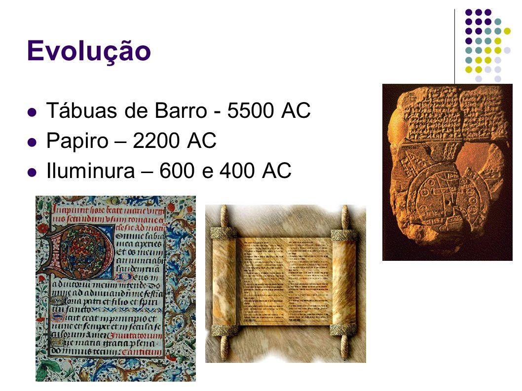 Evolução Tábuas de Barro - 5500 AC Papiro – 2200 AC