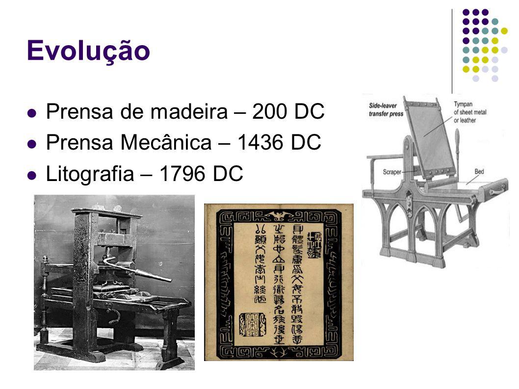 Evolução Prensa de madeira – 200 DC Prensa Mecânica – 1436 DC