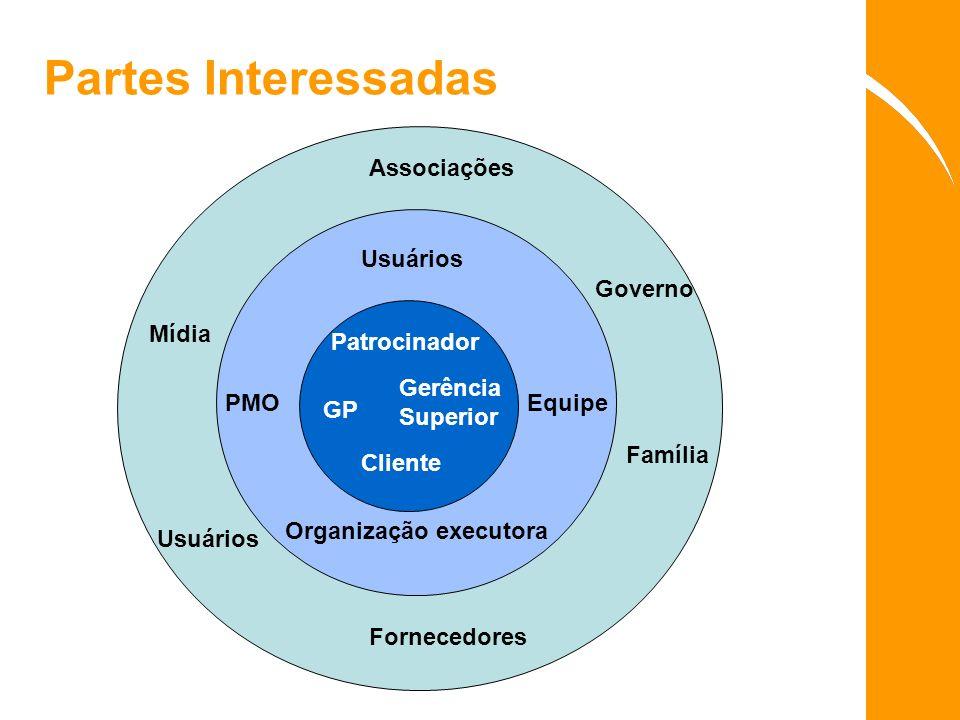 Partes Interessadas Associações Usuários Governo Mídia Patrocinador