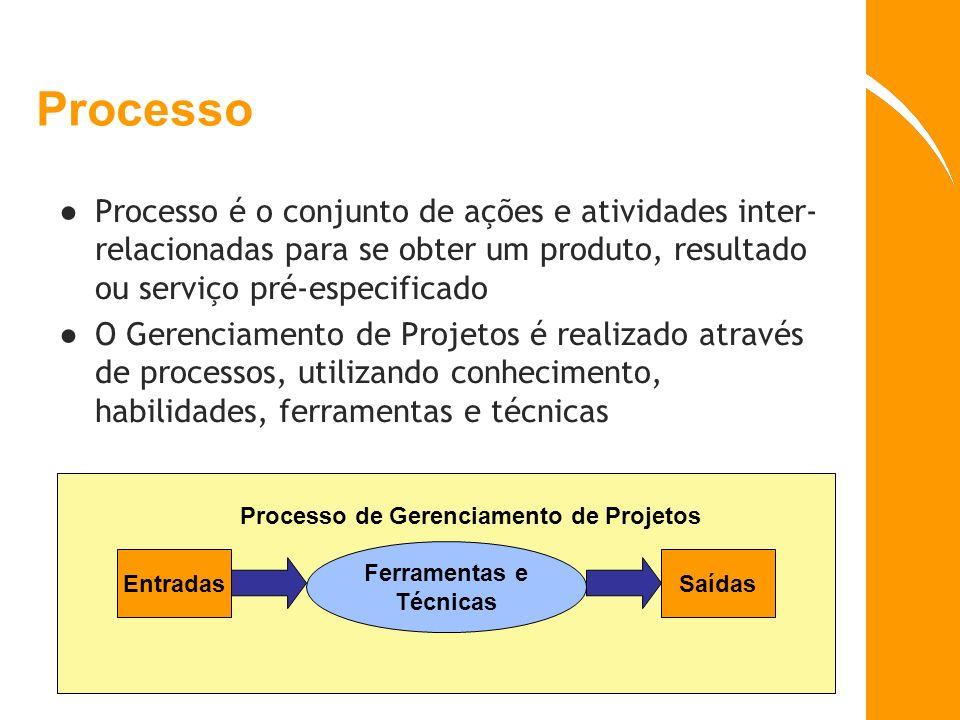 Processo Processo é o conjunto de ações e atividades inter-relacionadas para se obter um produto, resultado ou serviço pré-especificado.