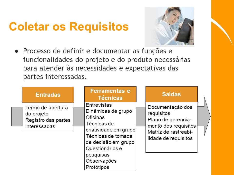 Coletar os Requisitos