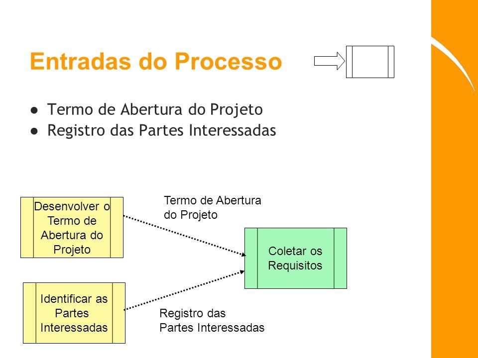 Entradas do Processo Termo de Abertura do Projeto