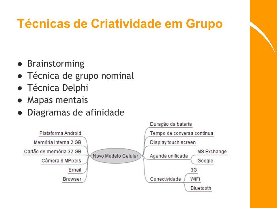 Técnicas de Criatividade em Grupo