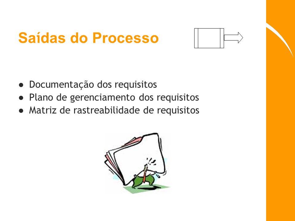 Saídas do Processo Documentação dos requisitos