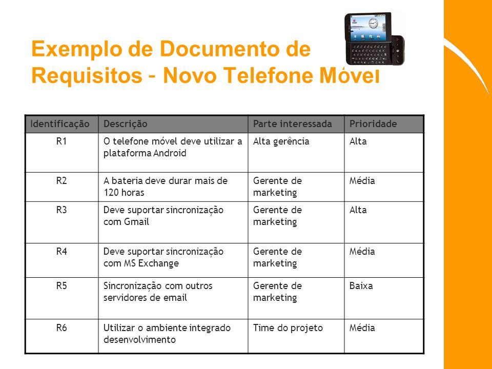 Exemplo de Documento de Requisitos – Novo Telefone Móvel
