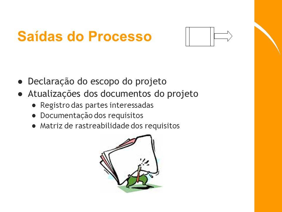 Saídas do Processo Declaração do escopo do projeto