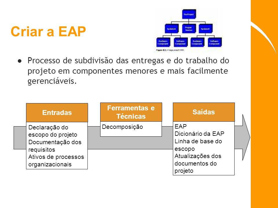 Criar a EAP Processo de subdivisão das entregas e do trabalho do projeto em componentes menores e mais facilmente gerenciáveis.