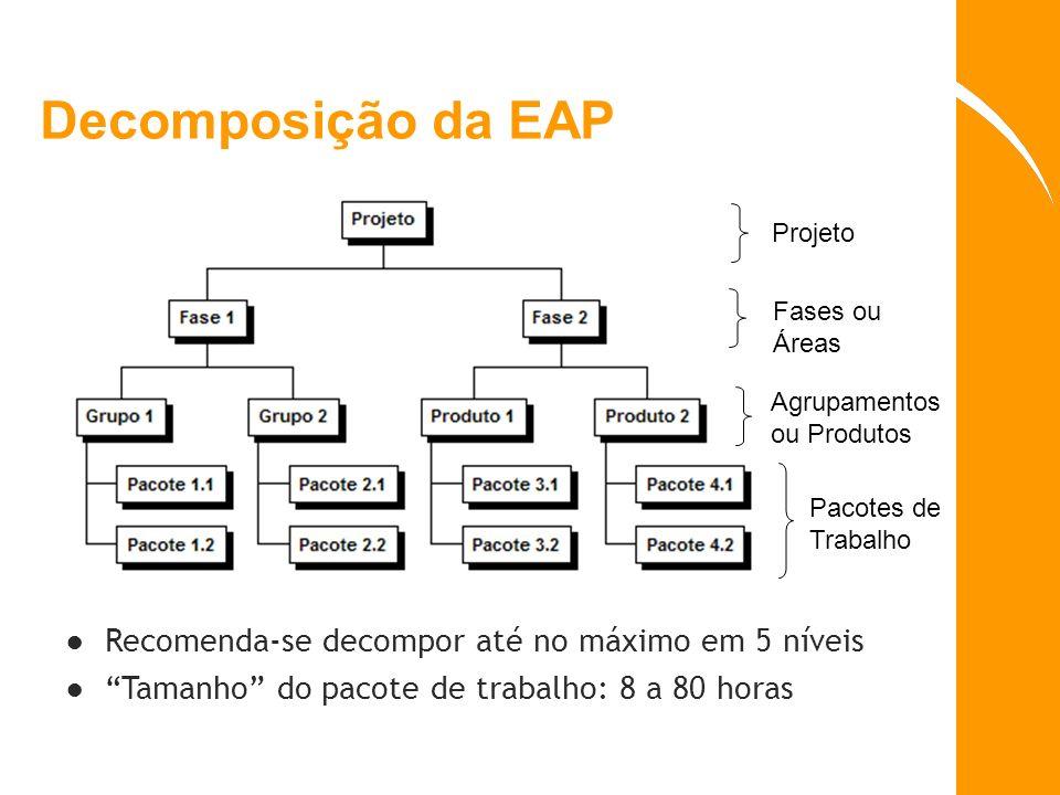 Decomposição da EAP Recomenda-se decompor até no máximo em 5 níveis