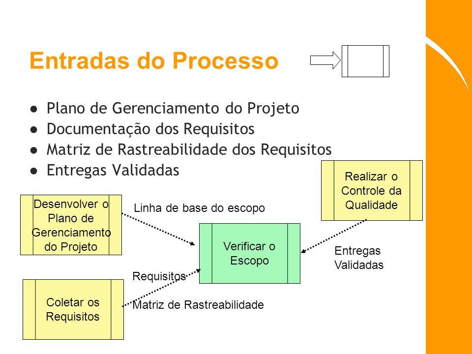 Entradas do Processo Plano de Gerenciamento do Projeto