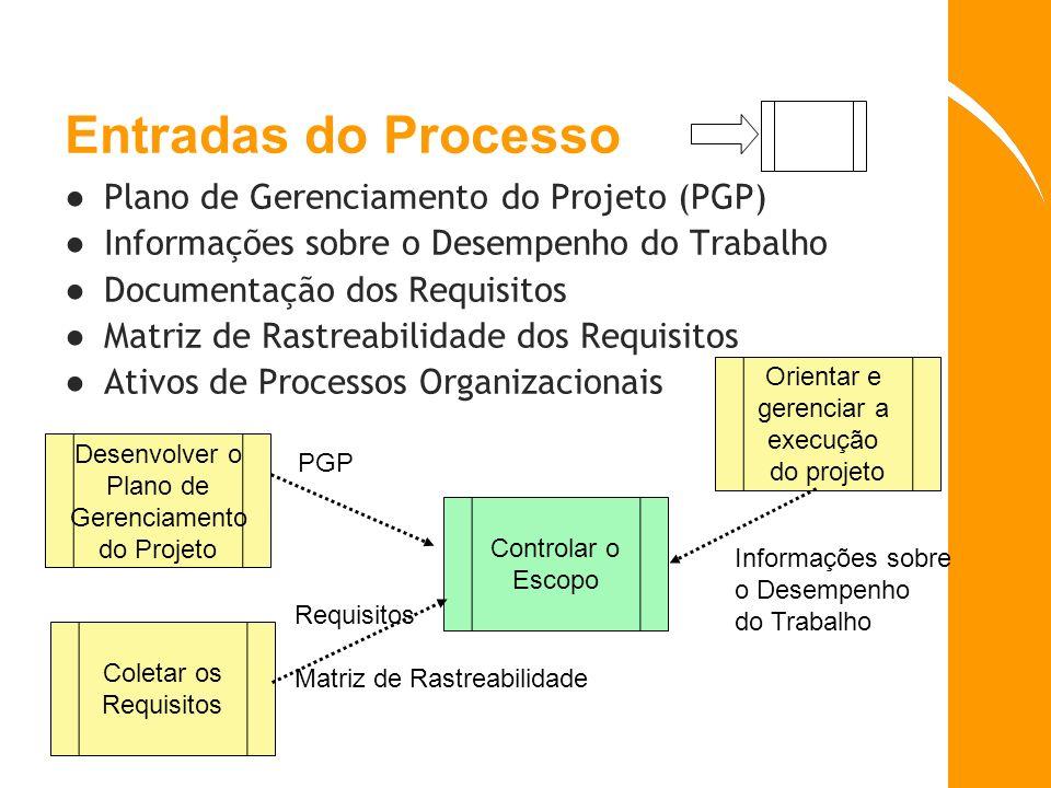 Entradas do Processo Plano de Gerenciamento do Projeto (PGP)