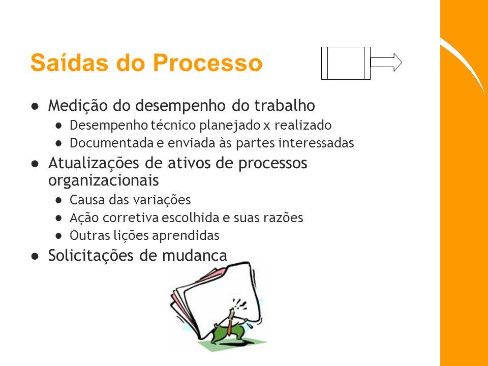 Saídas do Processo Medição do desempenho do trabalho