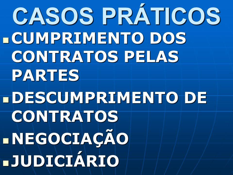CASOS PRÁTICOS CUMPRIMENTO DOS CONTRATOS PELAS PARTES