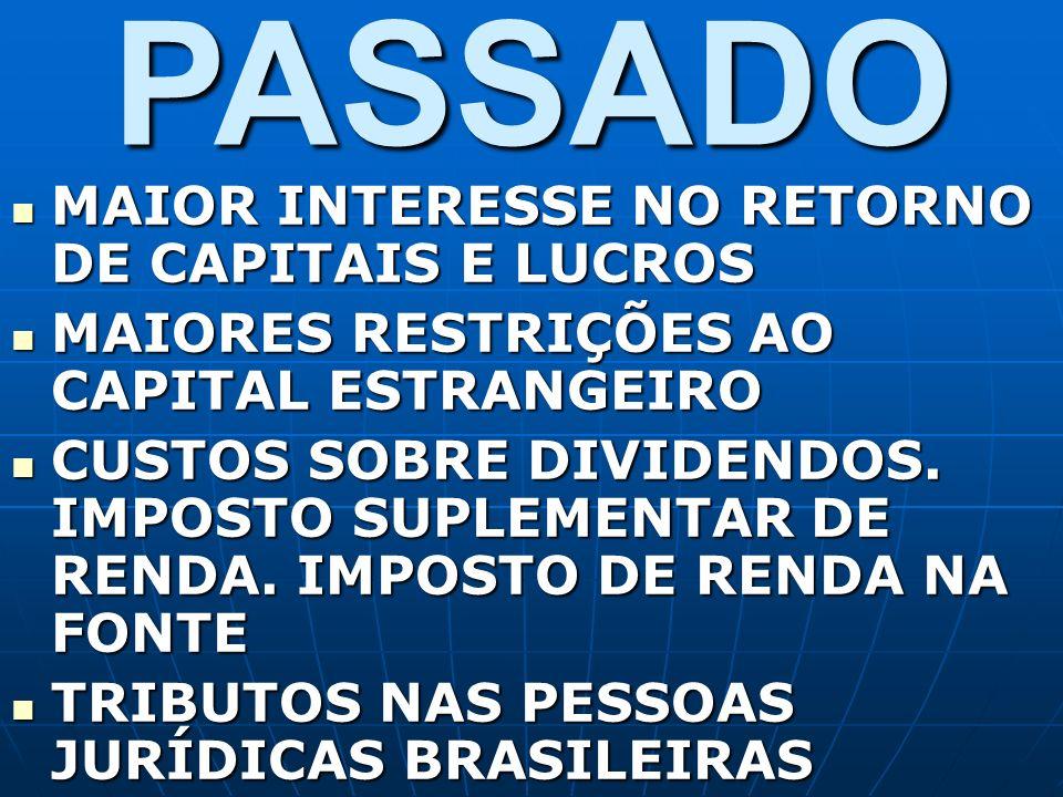 PASSADO MAIOR INTERESSE NO RETORNO DE CAPITAIS E LUCROS