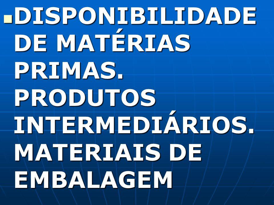 DISPONIBILIDADE DE MATÉRIAS PRIMAS. PRODUTOS INTERMEDIÁRIOS