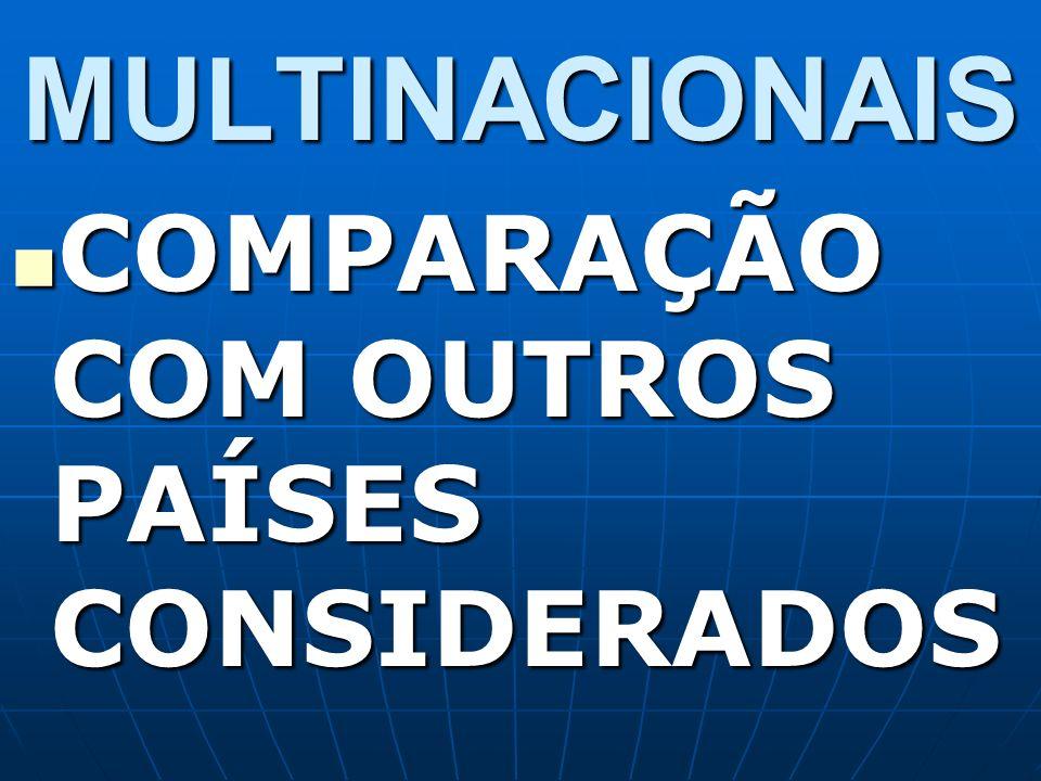 MULTINACIONAIS COMPARAÇÃO COM OUTROS PAÍSES CONSIDERADOS