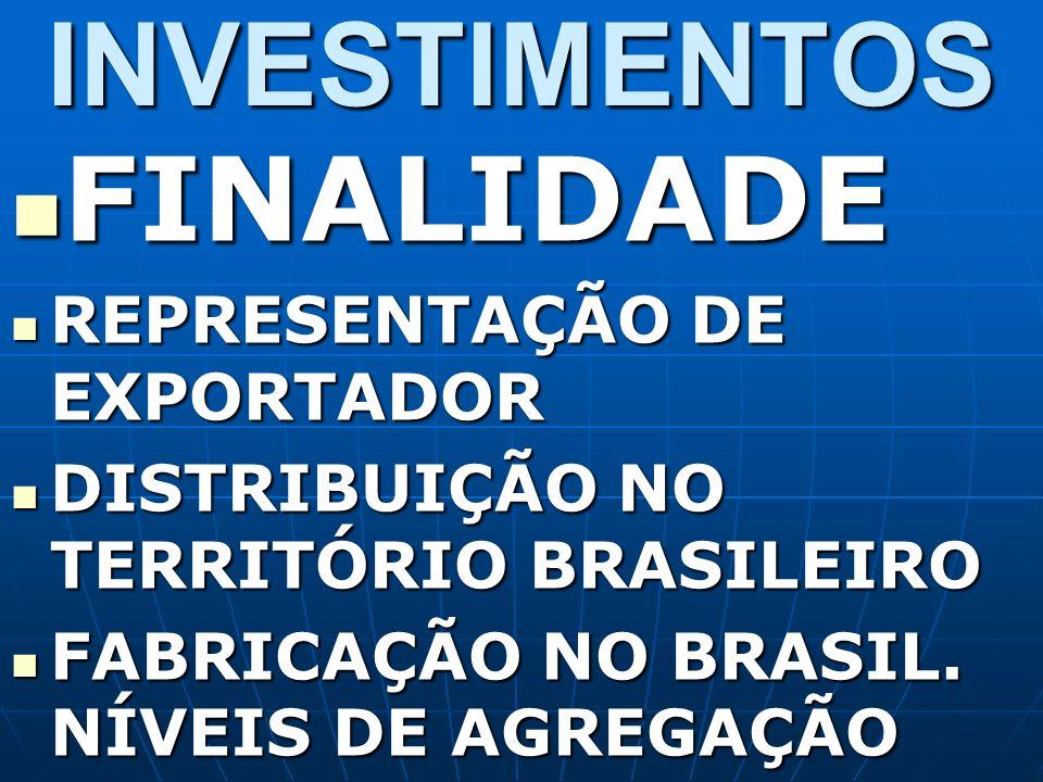 INVESTIMENTOS FINALIDADE REPRESENTAÇÃO DE EXPORTADOR