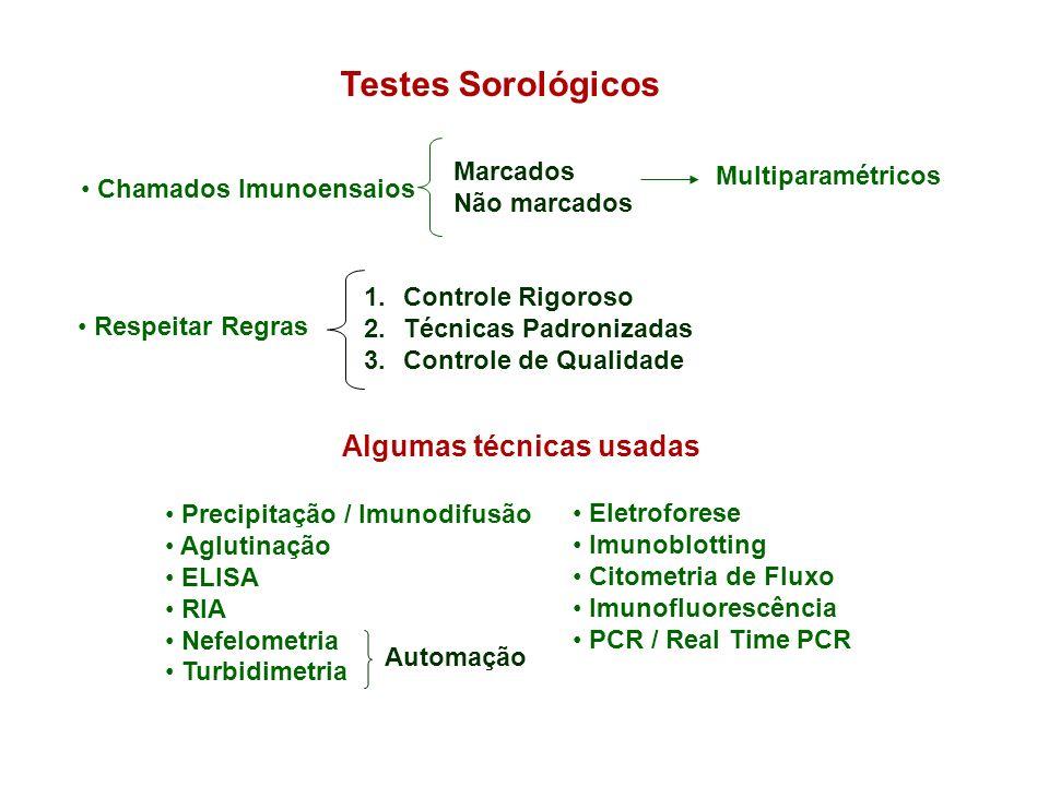 Testes Sorológicos Algumas técnicas usadas Chamados Imunoensaios