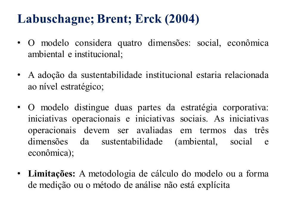 Labuschagne; Brent; Erck (2004)