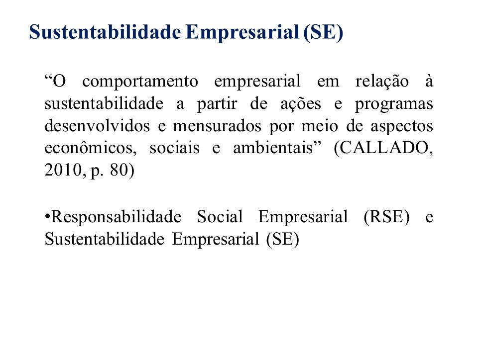 Sustentabilidade Empresarial (SE)