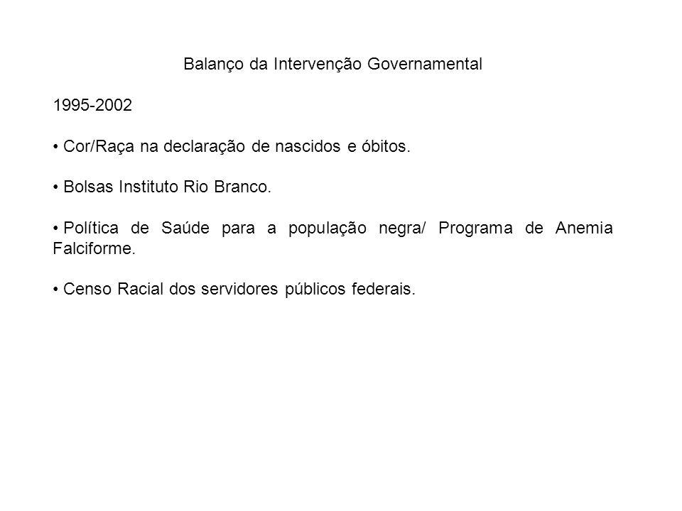 Balanço da Intervenção Governamental