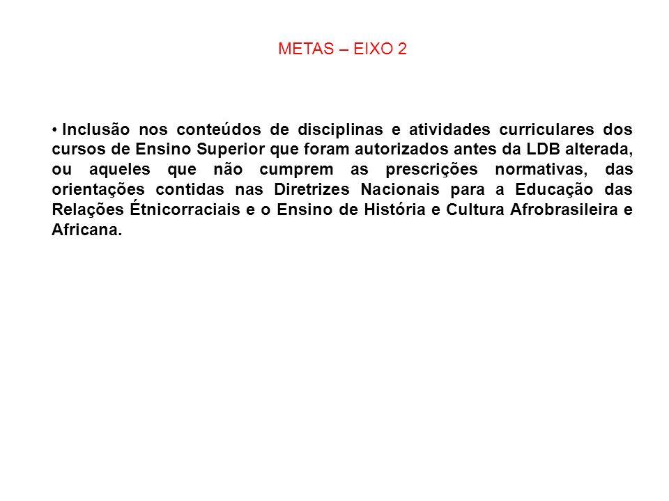 METAS – EIXO 2