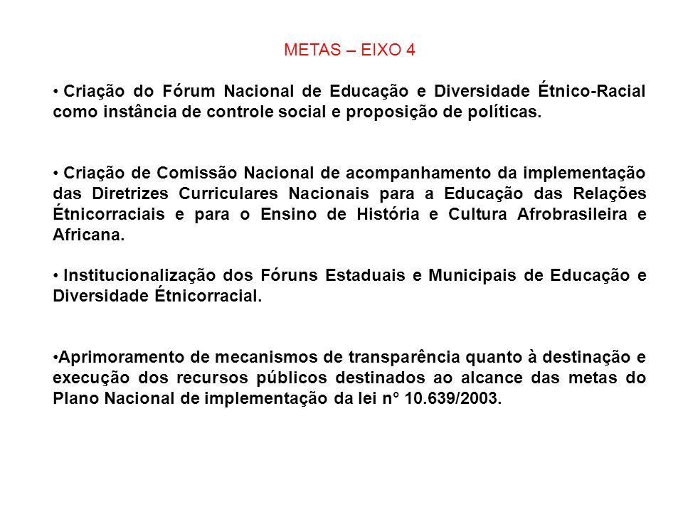 METAS – EIXO 4 Criação do Fórum Nacional de Educação e Diversidade Étnico-Racial como instância de controle social e proposição de políticas.