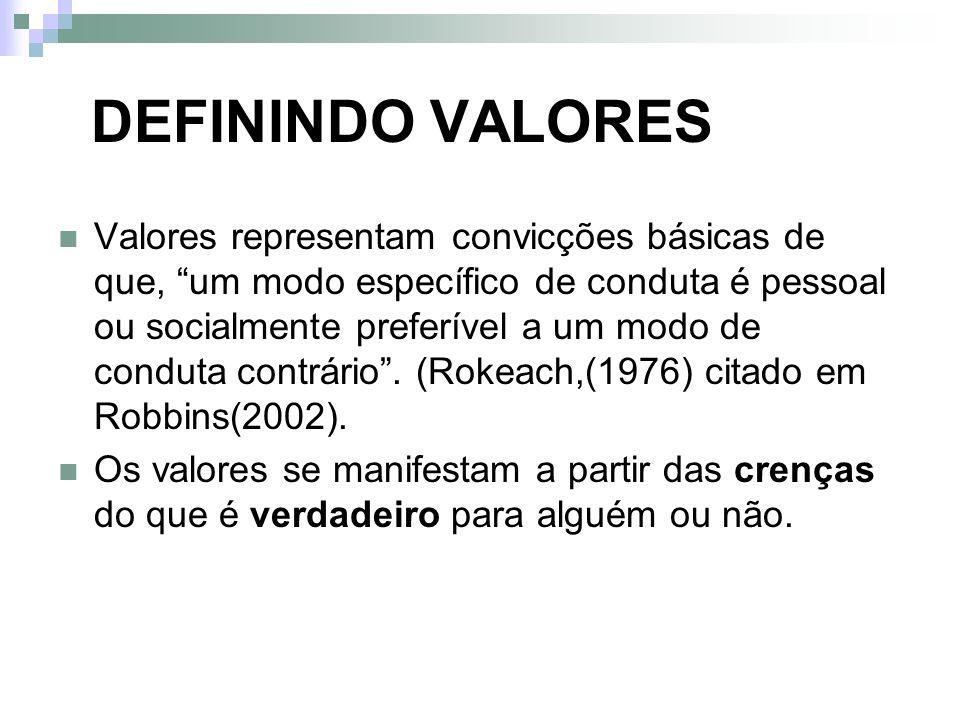 DEFININDO VALORES