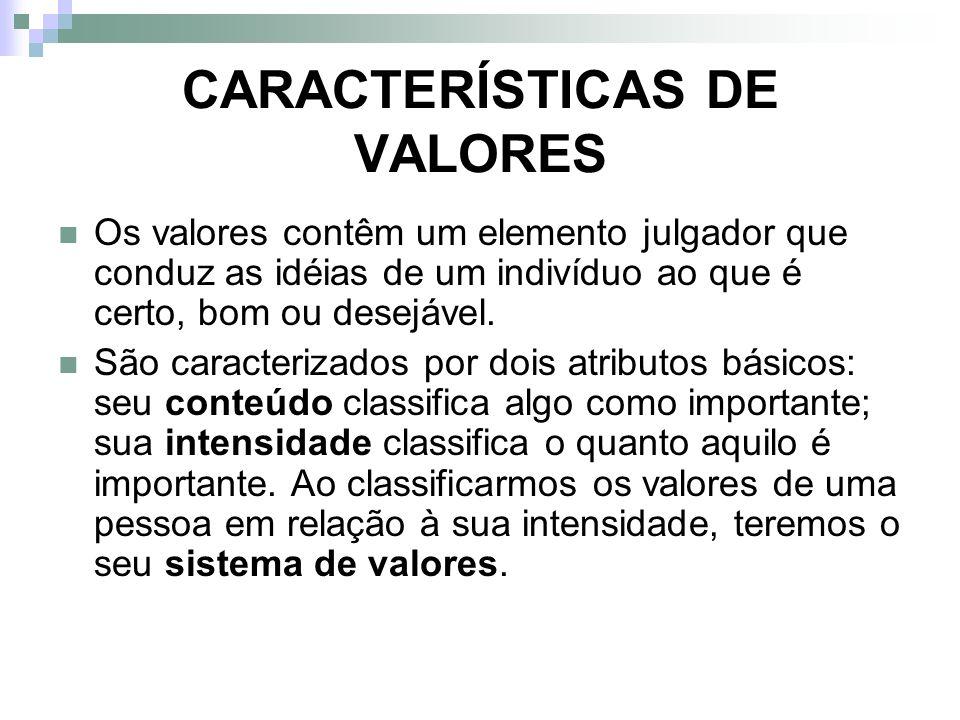 CARACTERÍSTICAS DE VALORES