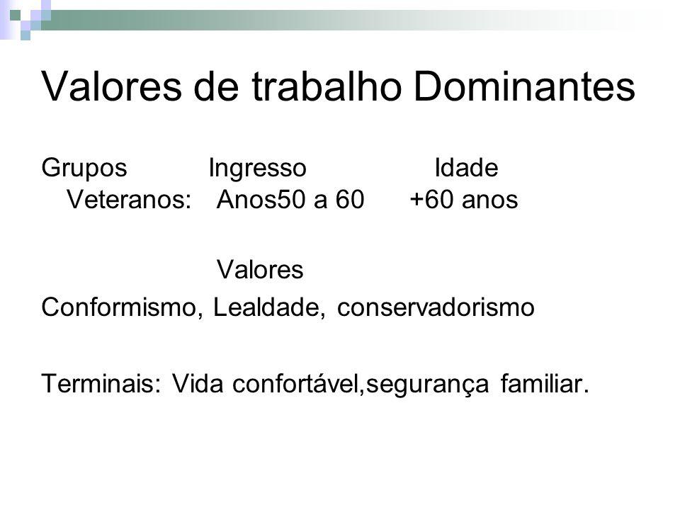 Valores de trabalho Dominantes