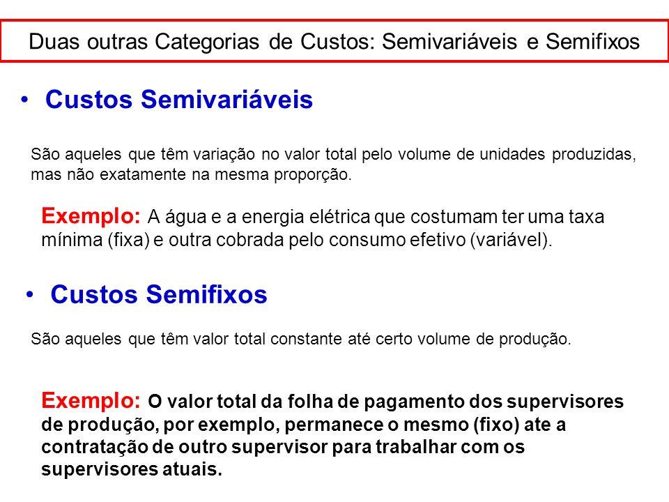 Duas outras Categorias de Custos: Semivariáveis e Semifixos