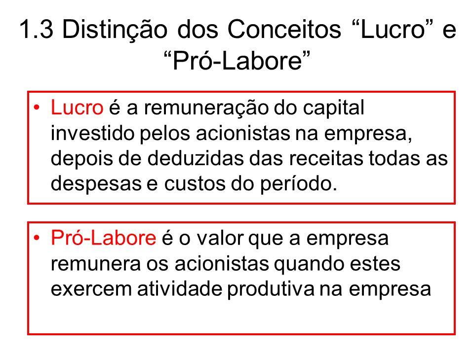 1.3 Distinção dos Conceitos Lucro e Pró-Labore