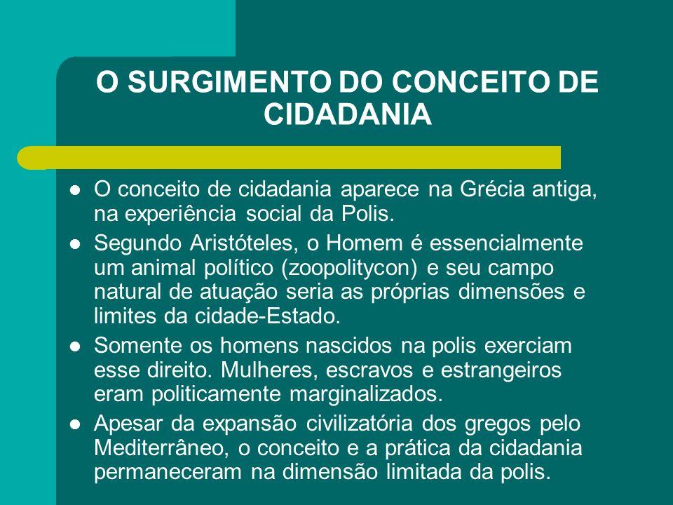 O SURGIMENTO DO CONCEITO DE CIDADANIA