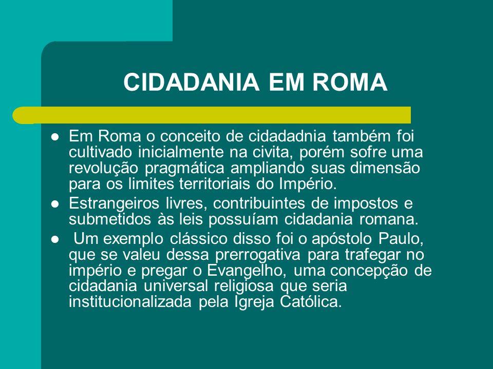 CIDADANIA EM ROMA