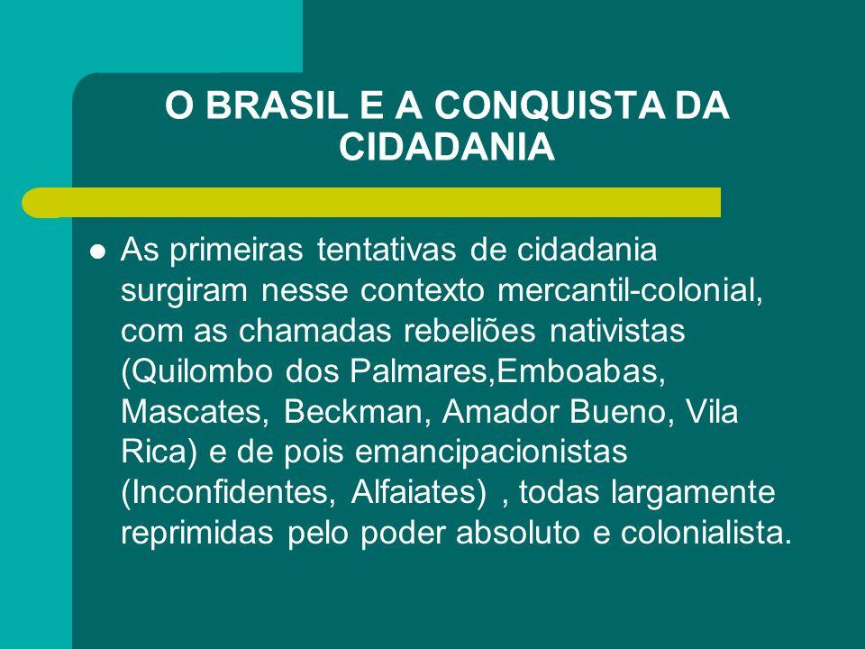 O BRASIL E A CONQUISTA DA CIDADANIA